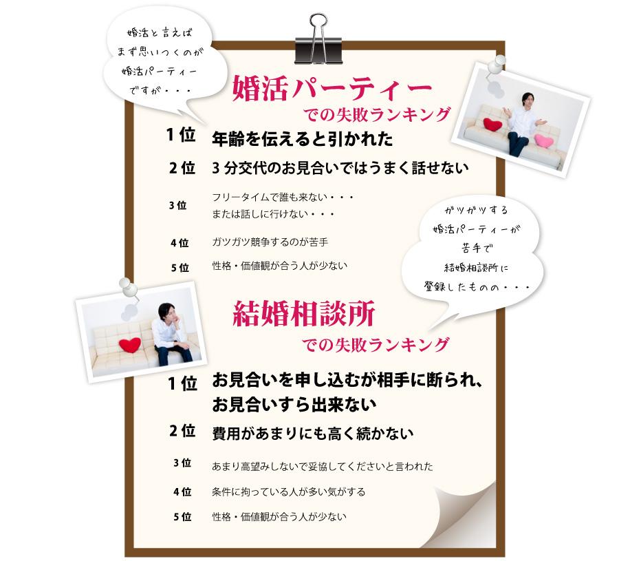 東京での婚活失敗例を確認して成婚率を高める方法をお伝えします